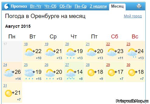 говорю что погода в тюмени на месяца эти