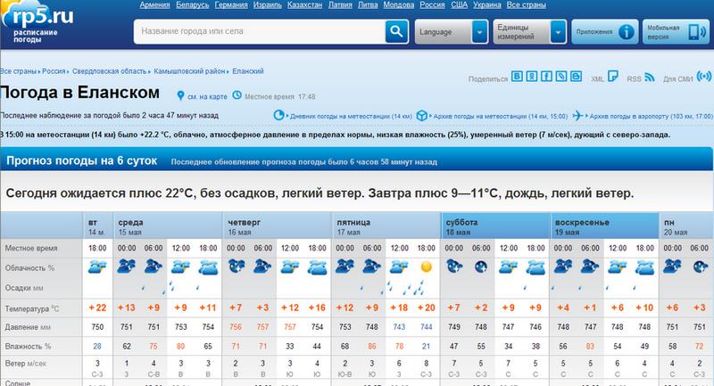 Погода в волжском для вашего сайта за пару минут.